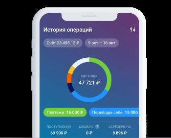 Почта банк оформить кредит онлайн
