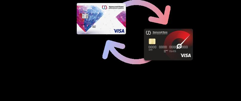 Переводите деньги<br> без комиссии с карт Visa<br> и Master Card любых банков на карты УБРиР